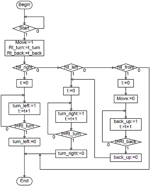 Fig4_Escape after inclusion subASMs.png