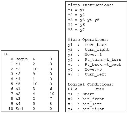 Fig7_Escape_gsa_txt.PNG