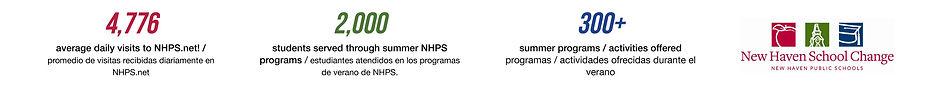 NHPS Row 1.jpg