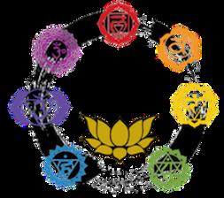 Logos chakras Korzeham