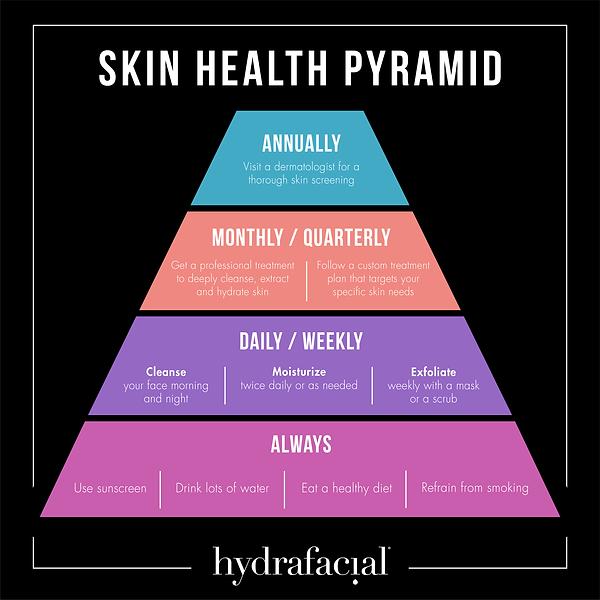 SkinHealth_Pyramid_Social_Post.png