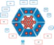 arquitetura-orientada-a-evento.png