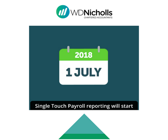 Single Touch Payroll starts from 1 July 2018