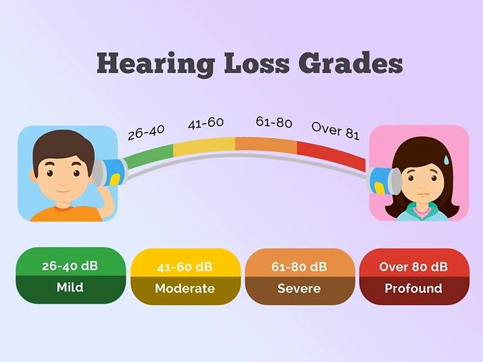 hearinggrade3.webp