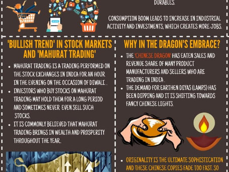 Diwali, an Infographic