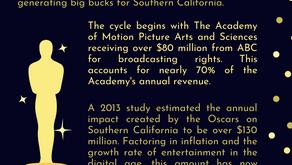 The Academy: Home of the Oscars