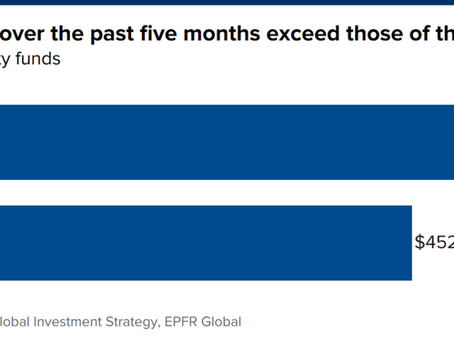 Investors have put more money into stocks in the last 5 months than the previous 12 years combined