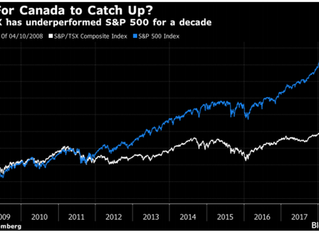 This $100 Billion Fund Manager Says Canadian Stocks Are About to Bounce