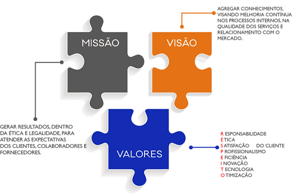 gestran-empresa-img-missao-visao-valores