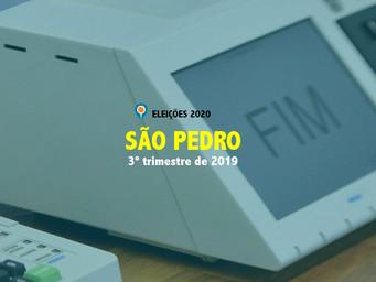 Dois nomes se destacam na corrida a prefeito de São Pedro