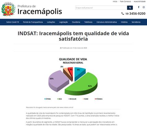 INDSAT: Iracemápolis tem qualidade de vida satisfatória