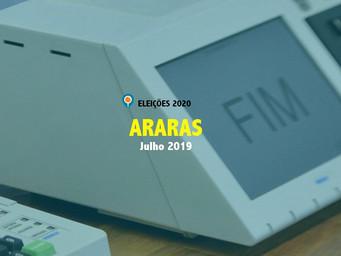 Candidato do Novo mexe com a corrida eleitoral em Araras