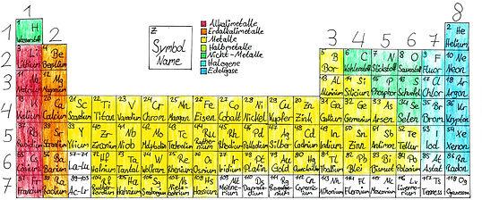 Chemie 1_erstellt Azubi.jpg
