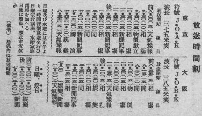 1925年(大正14年)