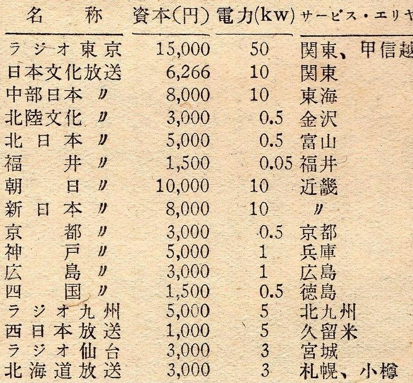 1951年②(昭和26年)