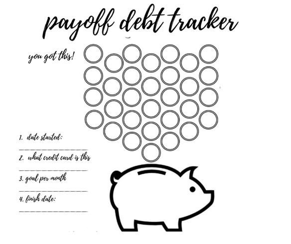 Pay off Credit Card Debt Faster | GlitterU