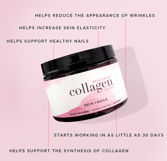 Let's talk anti- aging and Collagen