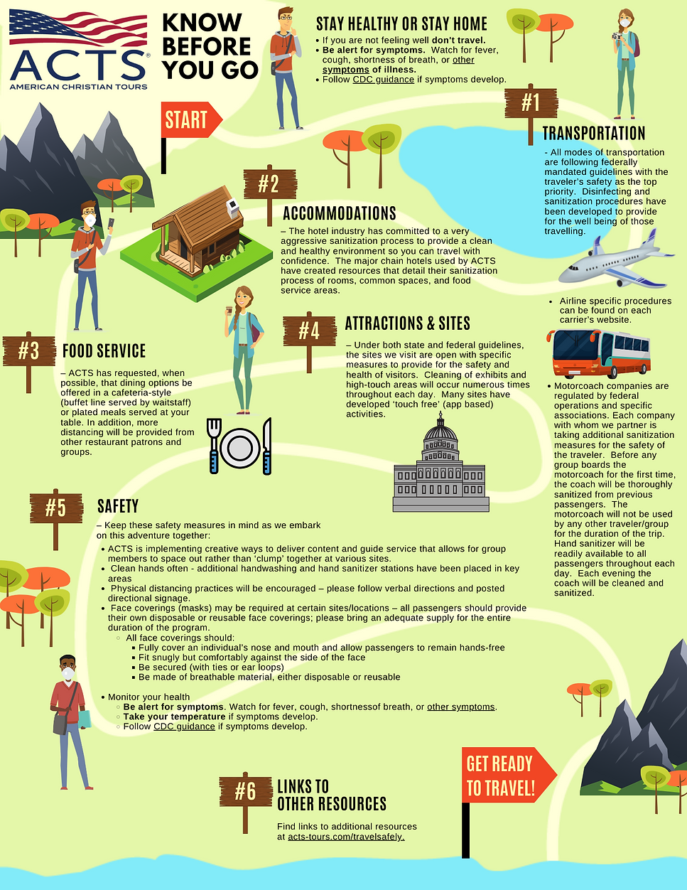 Know before you go ACTS (9_1_21b).png