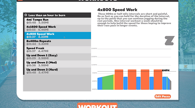 Product Spotlight : Zwift   Running Recovery   Race + Recover