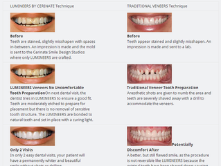 Provo Cosmetic Dentist Show Difference Between Traditional Dental Veneers and  Lumineers
