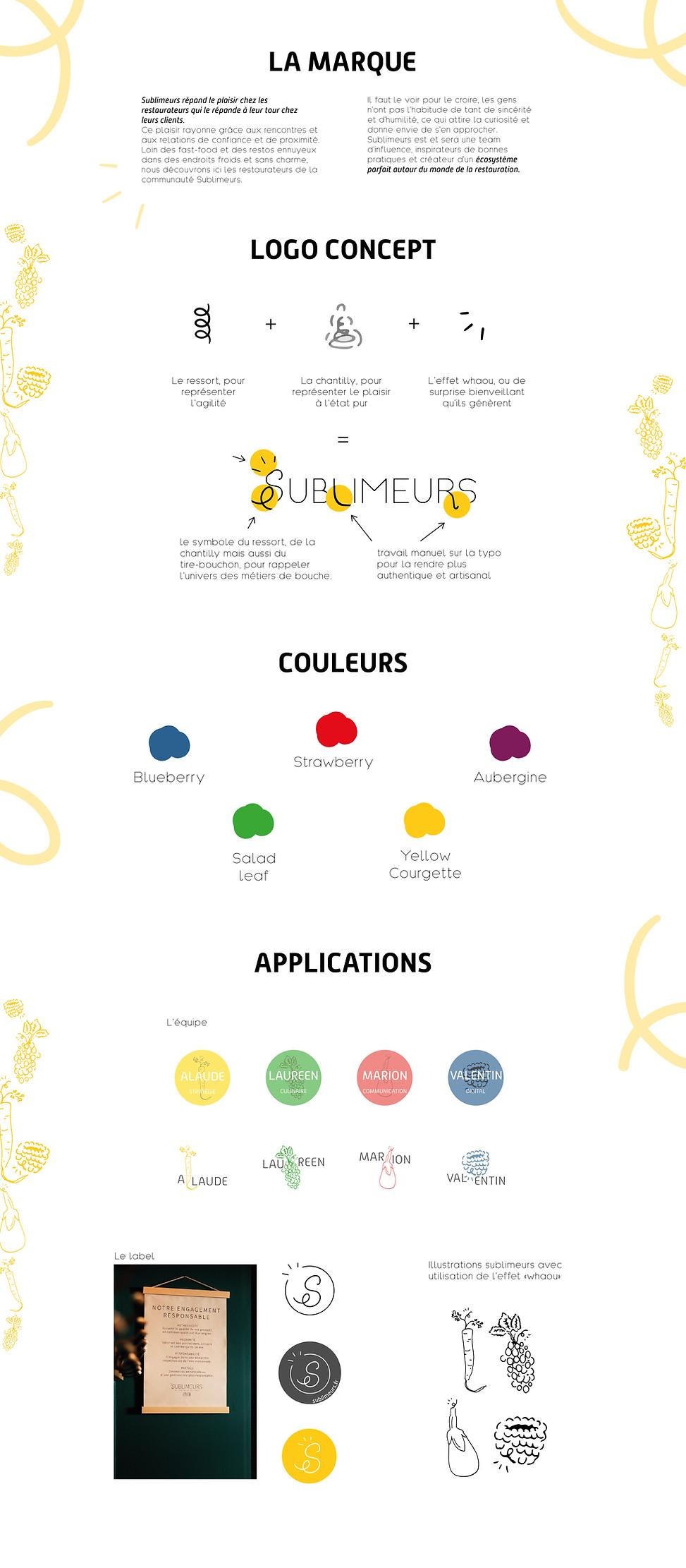 sublimeurs_logoconcept-02.jpg