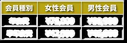 プログラム前納.png