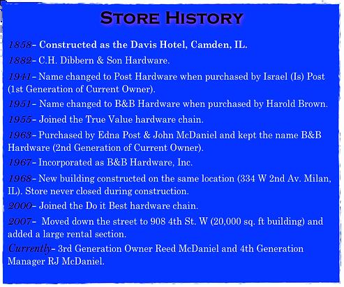 Store History