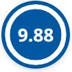 CT-Average-rating.PNG