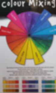 Chroma Colour mixingsm.jpg