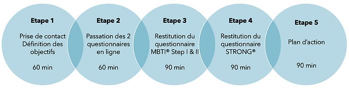 5 ETAPES TRANSITION NEW FR.png