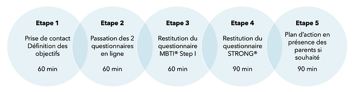 5 ETAPES ETUDIANT NEW FR.png
