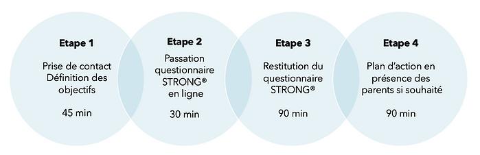 4 ETAPES ETUDIANT NEW FR.png