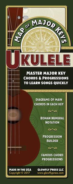 Map of Major Keys for Ukulele