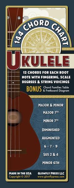 144 Chord Chart for Ukulele