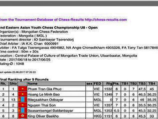 Awarded Bronze Medal from Eastern Asian Youth Chess Championship