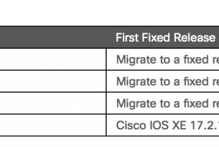 High-Severity Cisco IOS XE Flaw Threatens SD-WAN Routers