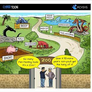 Um dia no Zoológico