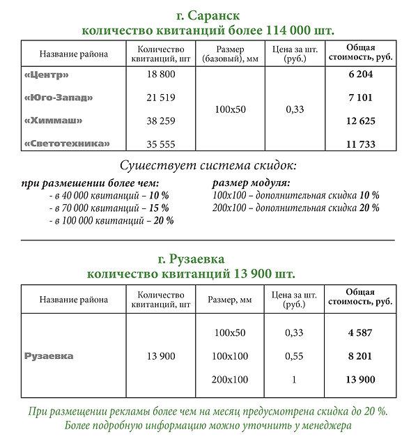 Квитанции_таблица.jpg