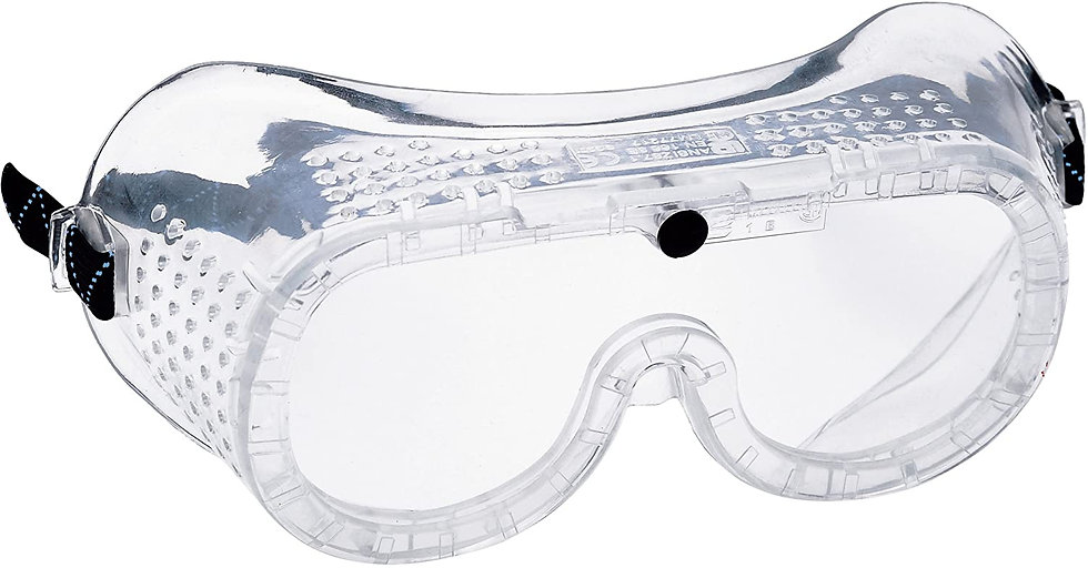 Full View Goggles