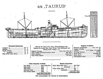 Taurrus-1891-2-BjPedersen.jpg