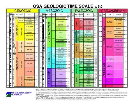 Geological Time Scale.jpg