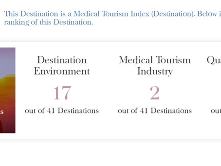Colombia ranked 10 out of 41 at the medical tourist destination