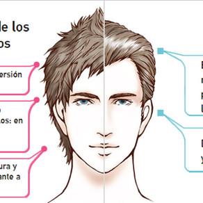Peinados masculinos. ¿Cera o gel?