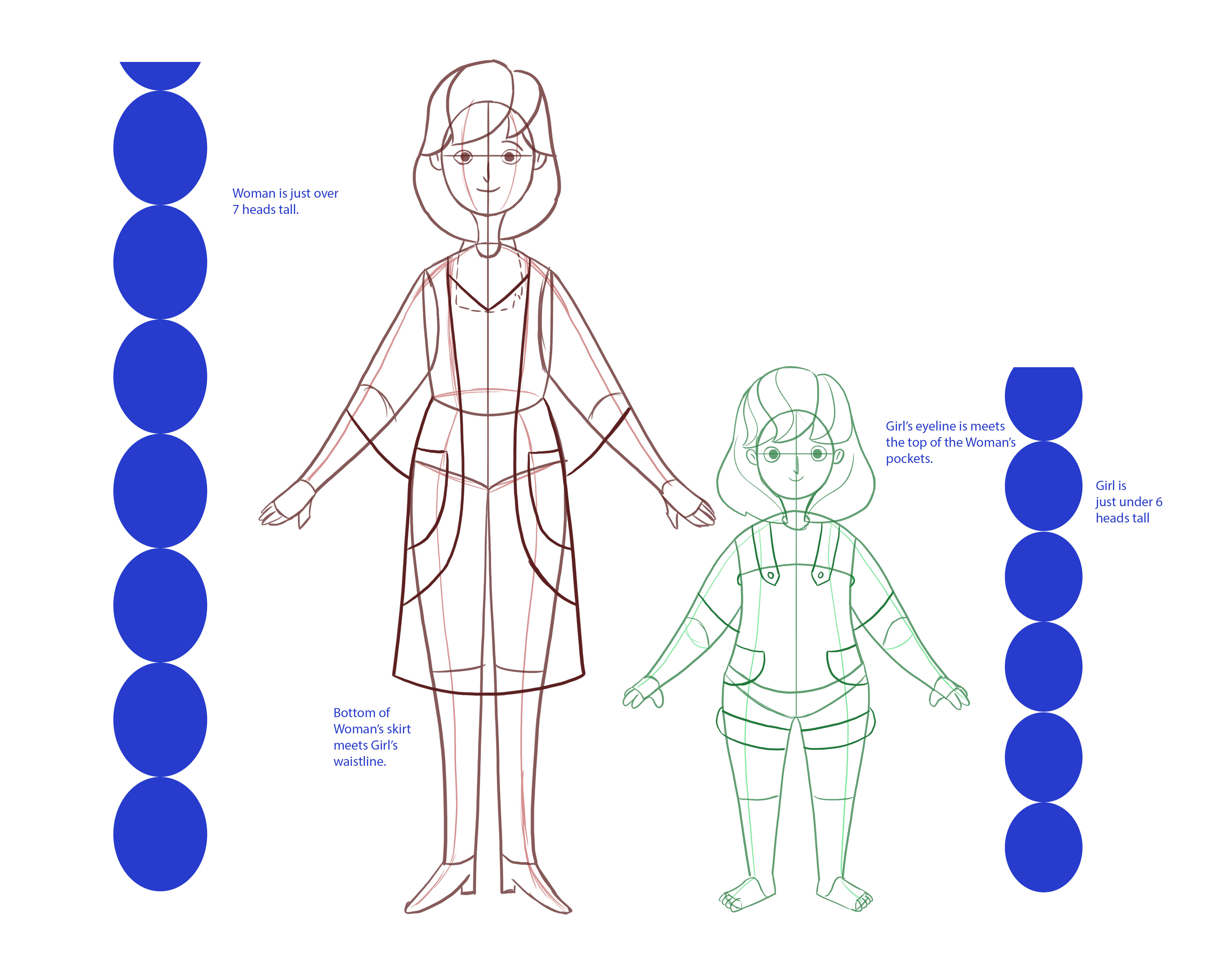 Character Proportions