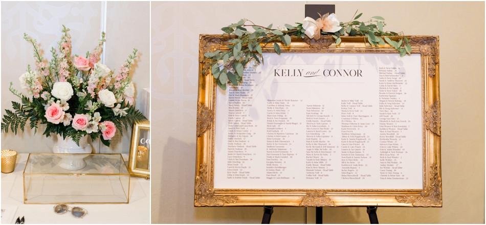 Wedding-Decor-Sign