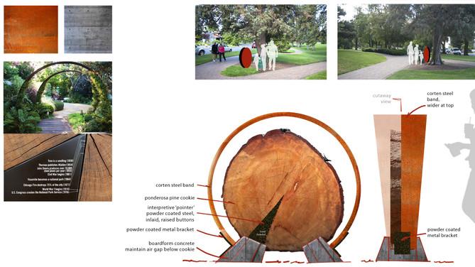 Log Display Materiality