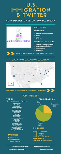 DH250_TwitterInfographic.png