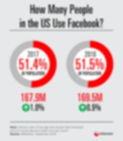 social-media-statistics-2.png