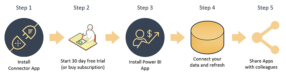 Business-Central-Insights-Installation-Process-With-Steps.png