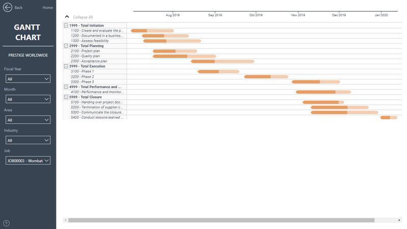 3-Gantt-Chart.png